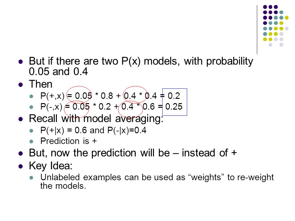But if there are two P(x) models, with probability 0.05 and 0.4 Then P(+,x) = 0.05 * * 0.4 = 0.2 P(-,x) = 0.05 * * 0.6 = 0.25 Recall with model averaging: P(+|x) = 0.6 and P(-|x)=0.4 Prediction is + But, now the prediction will be – instead of + Key Idea: Unlabeled examples can be used as weights to re-weight the models.