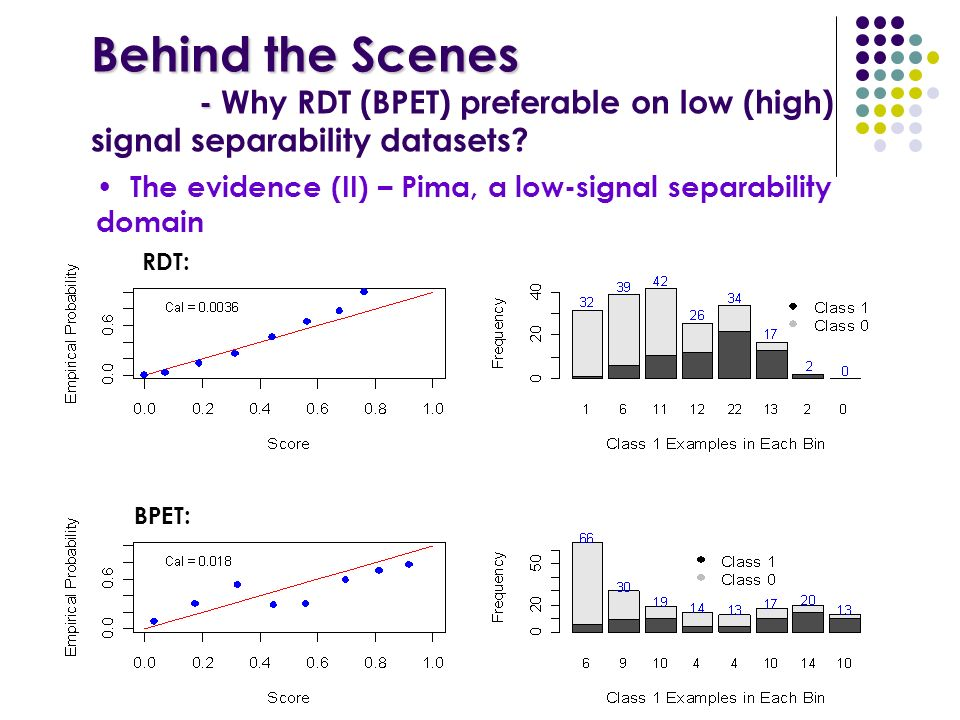 Behind the Scenes - Behind the Scenes - Why RDT (BPET) preferable on low (high) signal separability datasets.