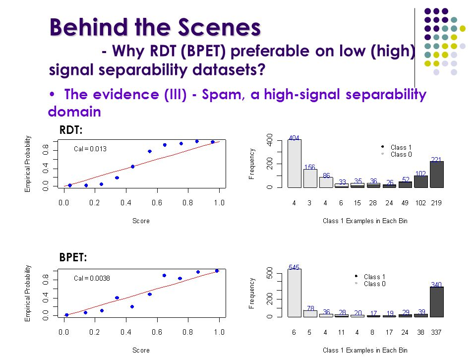 Behind the Scenes Behind the Scenes - Why RDT (BPET) preferable on low (high) signal separability datasets.