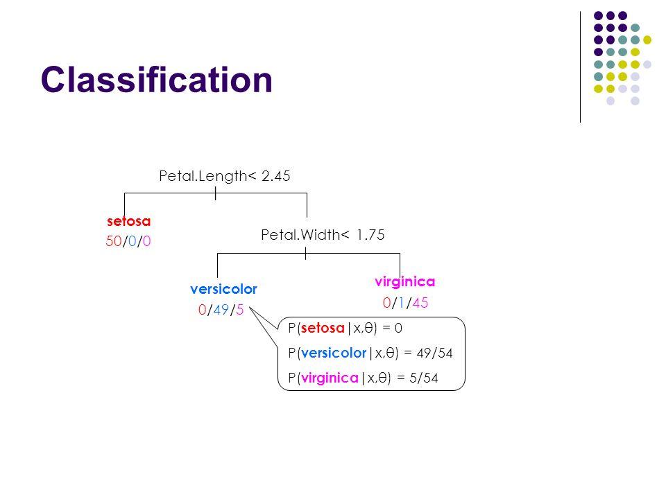 Classification | Petal.Width< 1.75 setosa 50/0/0 versicolor 0/49/5 virginica 0/1/45 Petal.Length< 2.45 P( setosa |x,θ) = 0 P( versicolor |x,θ) = 49/54 P( virginica |x,θ) = 5/54
