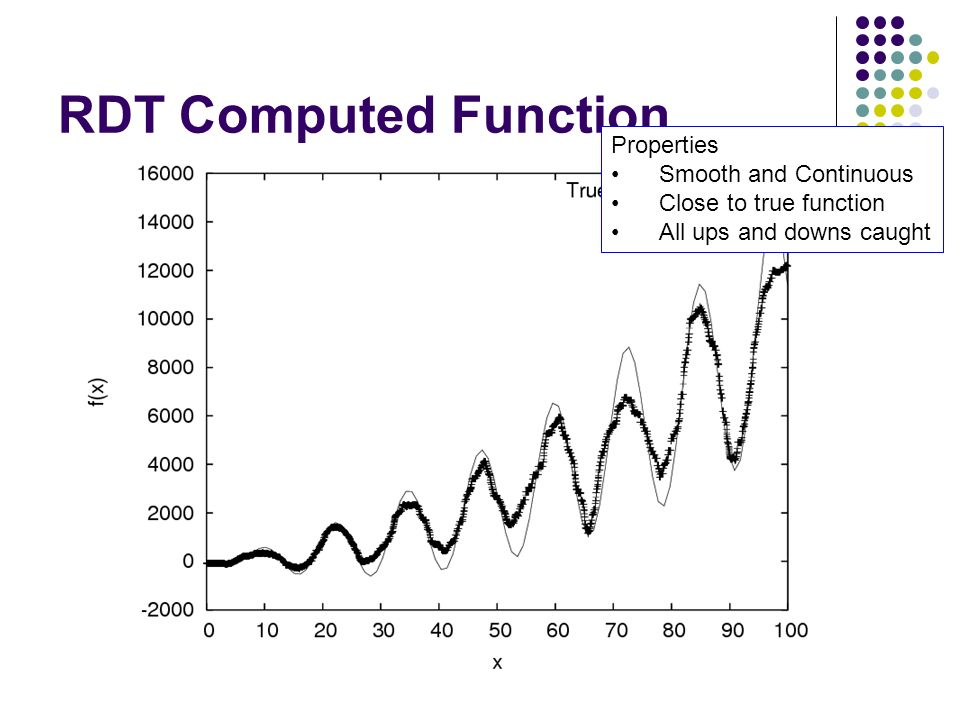 RDT Computed Function Properties Smooth and Continuous Close to true function All ups and downs caught