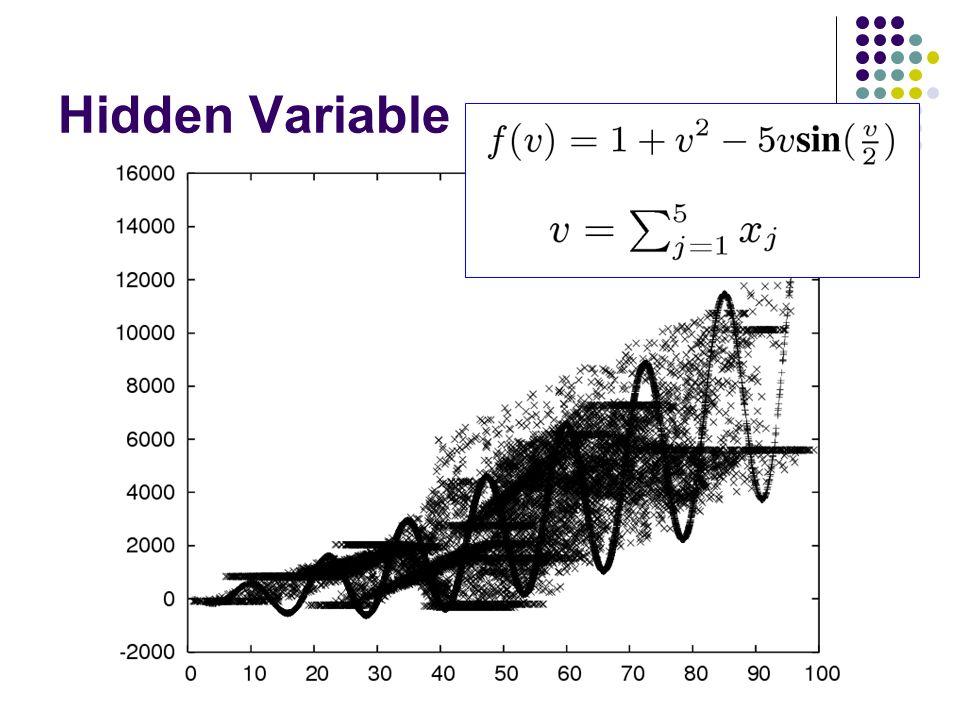 Hidden Variable
