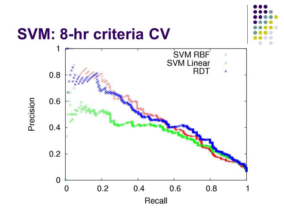 SVM: 8-hr criteria CV