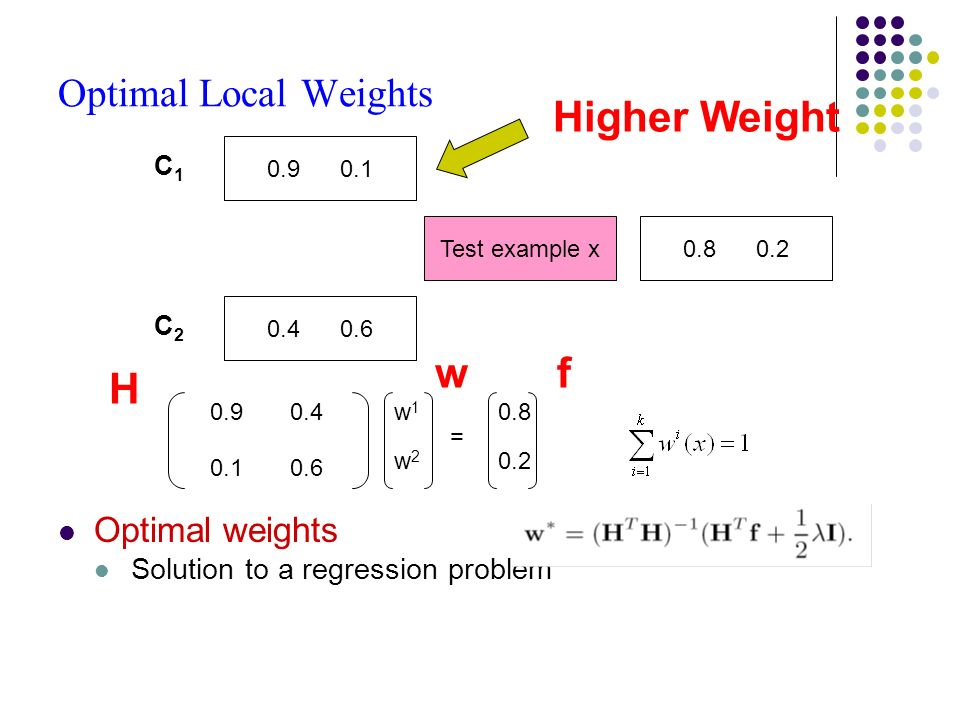 Optimal Local Weights C1C1 C2C2 Test example x 0.9 0.1 0.4 0.6 0.8 0.2 Higher Weight Optimal weights Solution to a regression problem 0.9 0.4 0.1 0.6