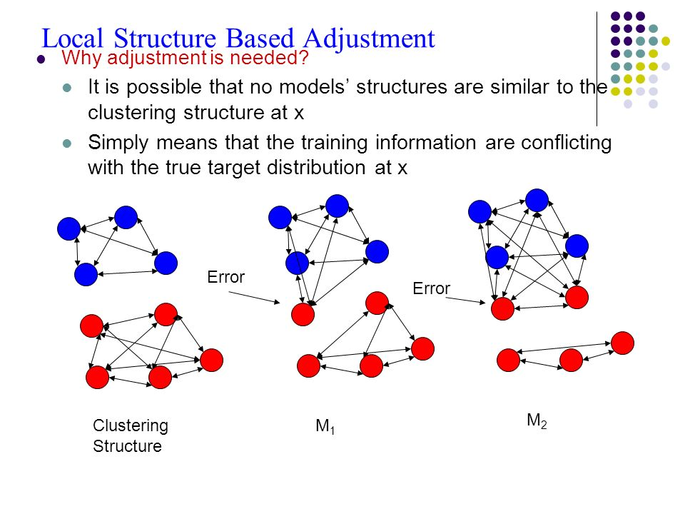 Local Structure Based Adjustment Why adjustment is needed? It is possible that no models structures are similar to the clustering structure at x Simpl