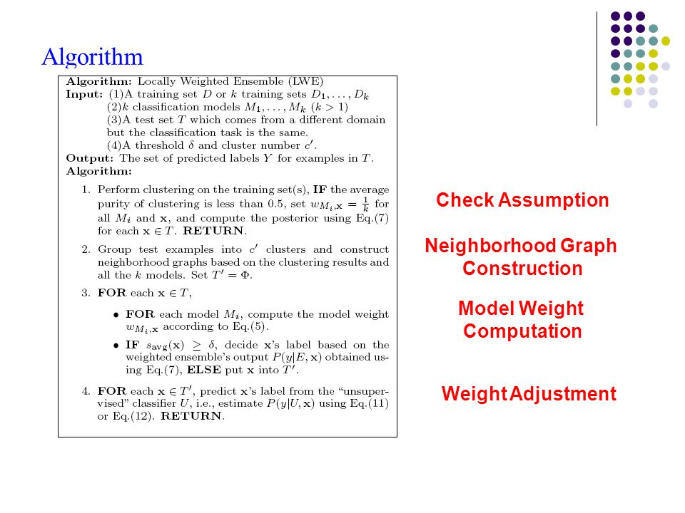 Algorithm Check Assumption Neighborhood Graph Construction Model Weight Computation Weight Adjustment