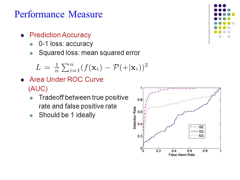 Performance Measure Prediction Accuracy 0-1 loss: accuracy Squared loss: mean squared error Area Under ROC Curve (AUC) Tradeoff between true positive