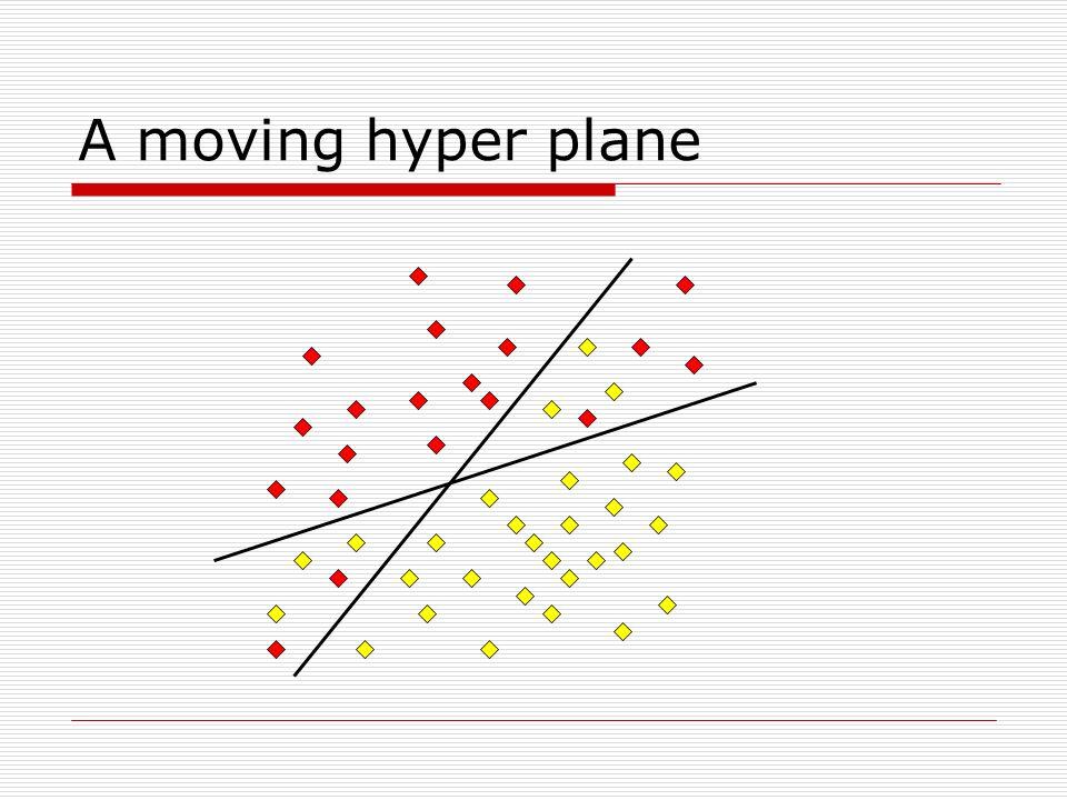 A moving hyper plane