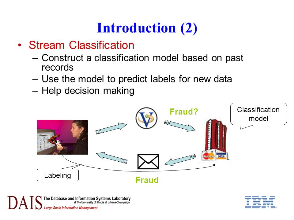Introduction (2) Stream Classification –Construct a classification model based on past records –Use the model to predict labels for new data –Help decision making Fraud.