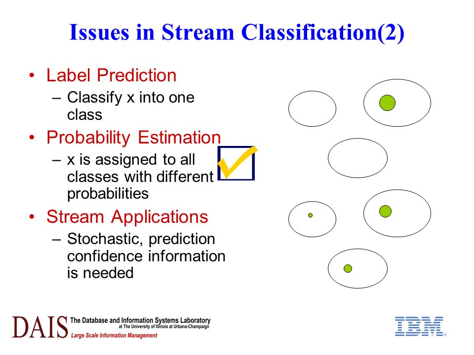 Issues in Stream Classification(2) Label Prediction –Classify x into one class Probability Estimation –x is assigned to all classes with different pro