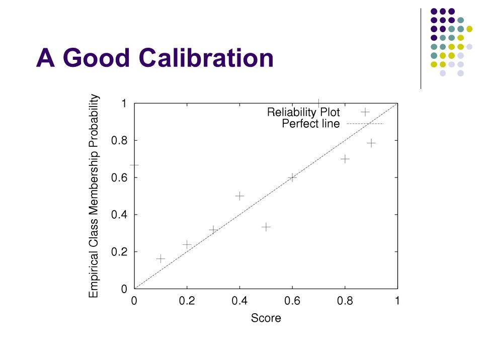A Good Calibration