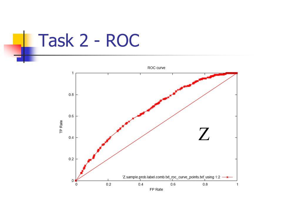 Task 2 - ROC