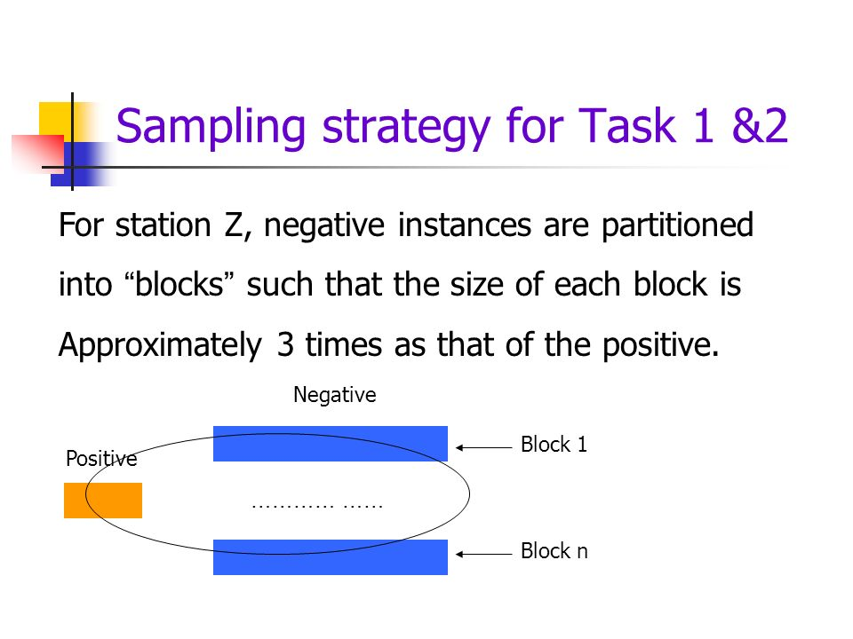 Sampling strategy for Task 1 &2 For station Z, negative instances are partitioned into blocks such that the size of each block is Approximately 3 times as that of the positive.