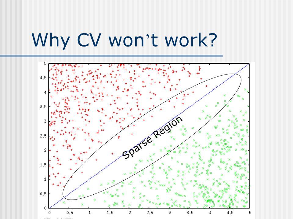 Why CV won t work? Sparse Region