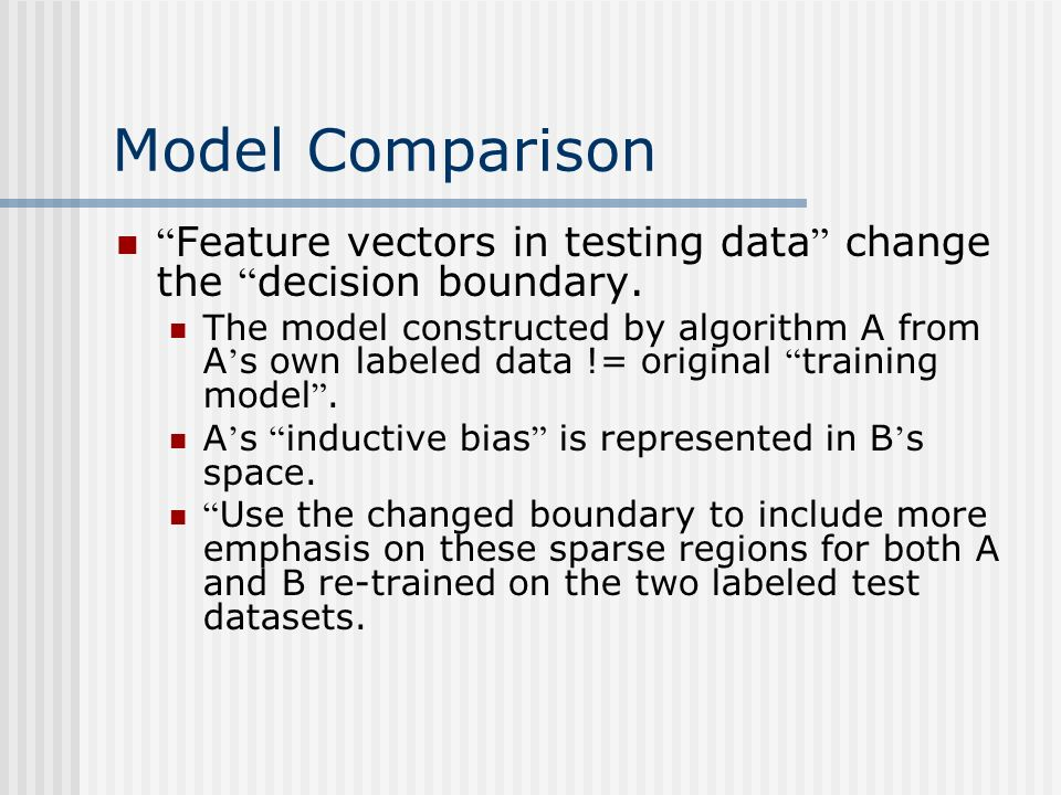 Model Comparison Feature vectors in testing data change the decision boundary.