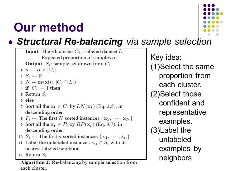 Our method Structural Re-balancing via sample selection Key idea: (1)Select the same proportion from each cluster.