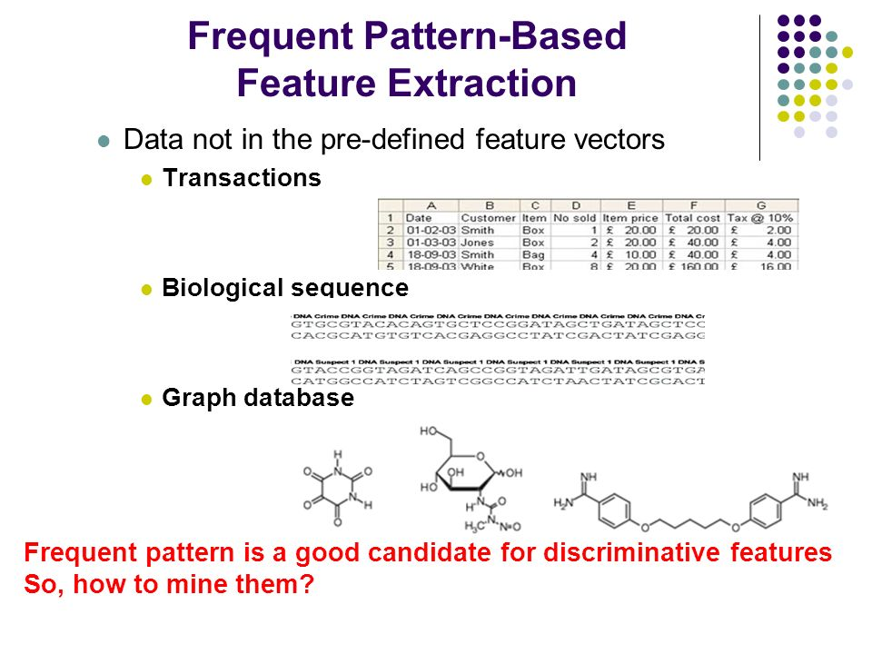 Frequent Pattern-Based Feature Extraction Data not in the pre-defined feature vectors Transactions Biological sequence Graph database Frequent pattern is a good candidate for discriminative features So, how to mine them