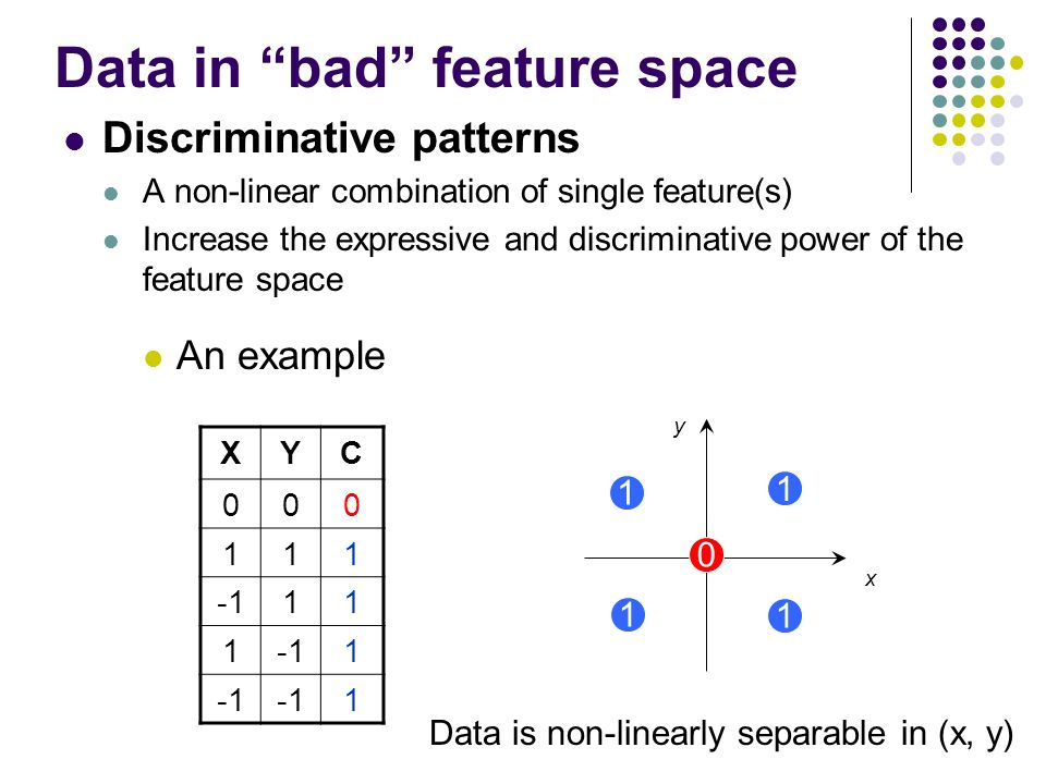 Data in bad feature space Discriminative patterns A non-linear combination of single feature(s) Increase the expressive and discriminative power of the feature space An example XYC 000 111 11 1 1 1 Data is non-linearly separable in (x, y) 0 1 1 x y 1 1