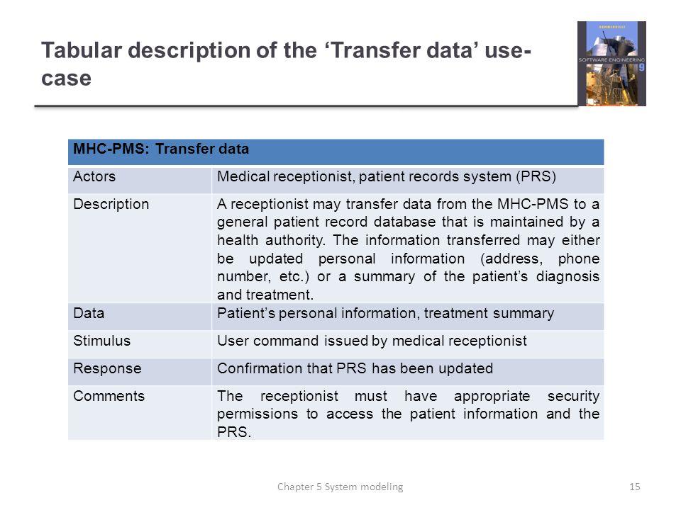 Tabular description of the Transfer data use- case MHC-PMS: Transfer data ActorsMedical receptionist, patient records system (PRS) DescriptionA recept