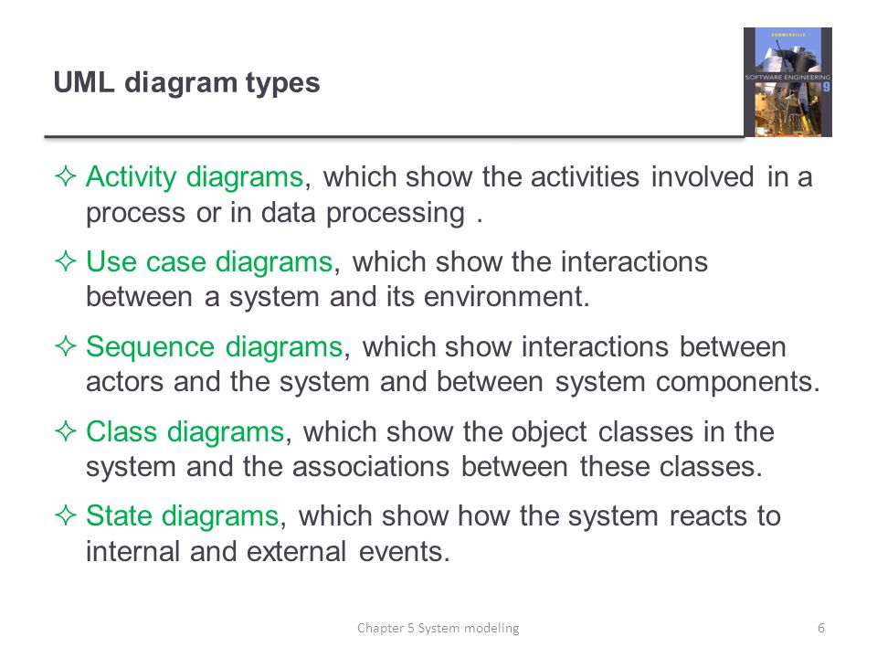 UML diagram types Activity diagrams, which show the activities involved in a process or in data processing. Use case diagrams, which show the interact