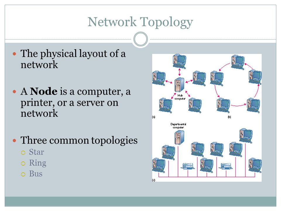 Network Topology The physical layout of a network A Node is a computer, a printer, or a server on network Three common topologies Star Ring Bus