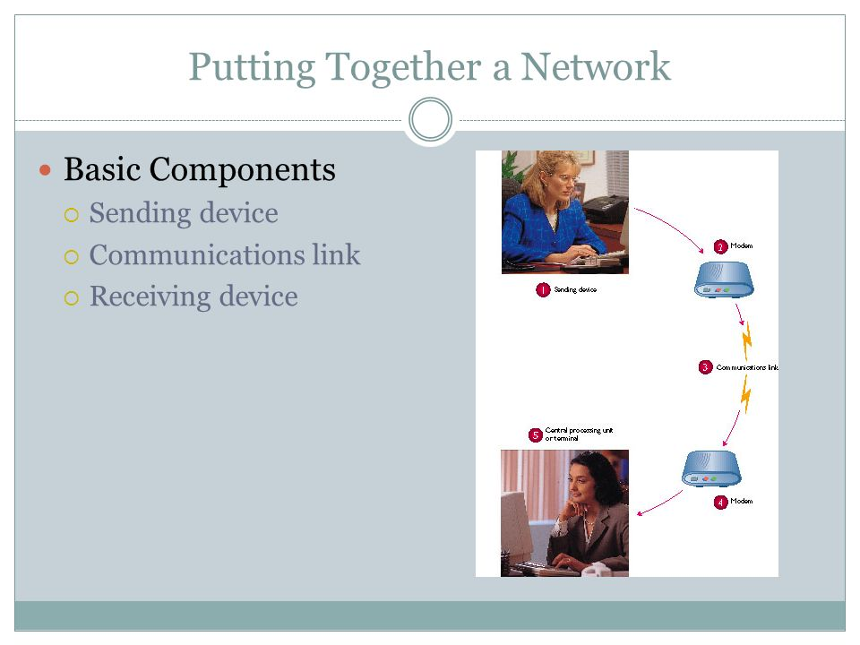 Networks (by geographical area covered) Wide Area Network (WAN) Can span the world or link computers across town Local Area Network (LAN) A collection of computers that share hardware, software, and data Typically personal computers Typically within an office or building