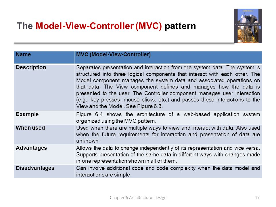 The Model-View-Controller (MVC) pattern NameMVC (Model-View-Controller) DescriptionSeparates presentation and interaction from the system data. The sy