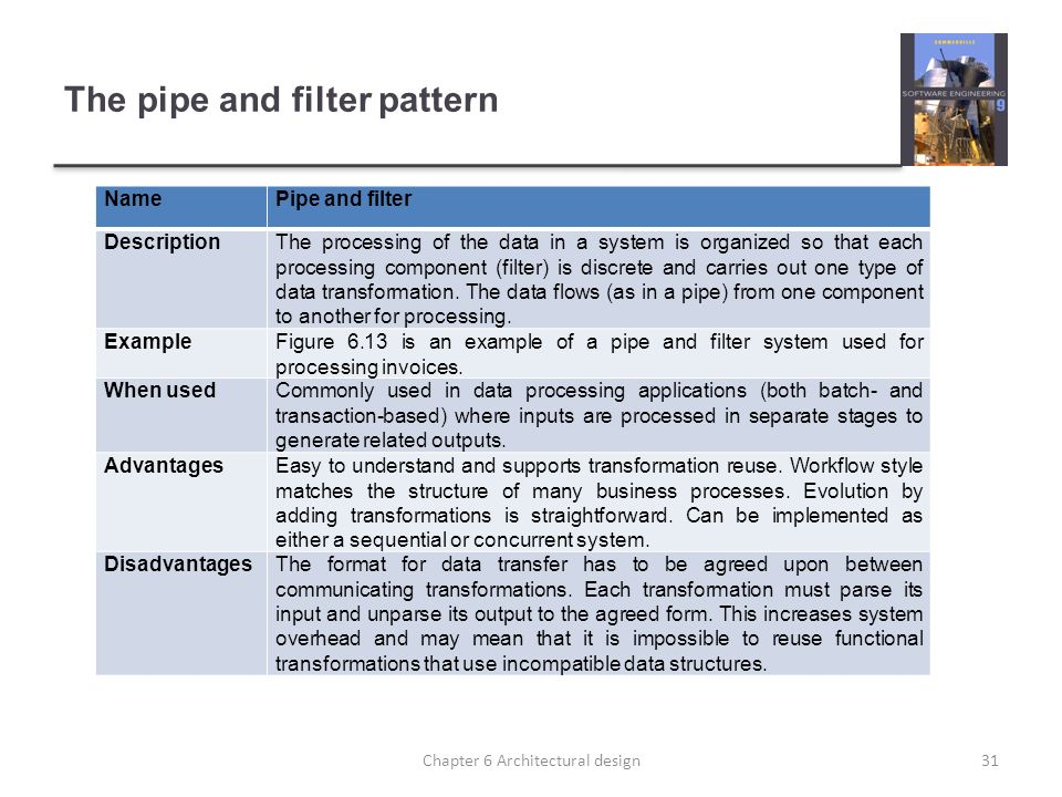 The pipe and filter pattern NamePipe and filter DescriptionThe processing of the data in a system is organized so that each processing component (filt
