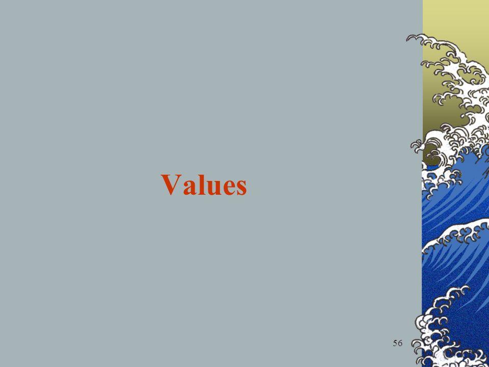 56 Values
