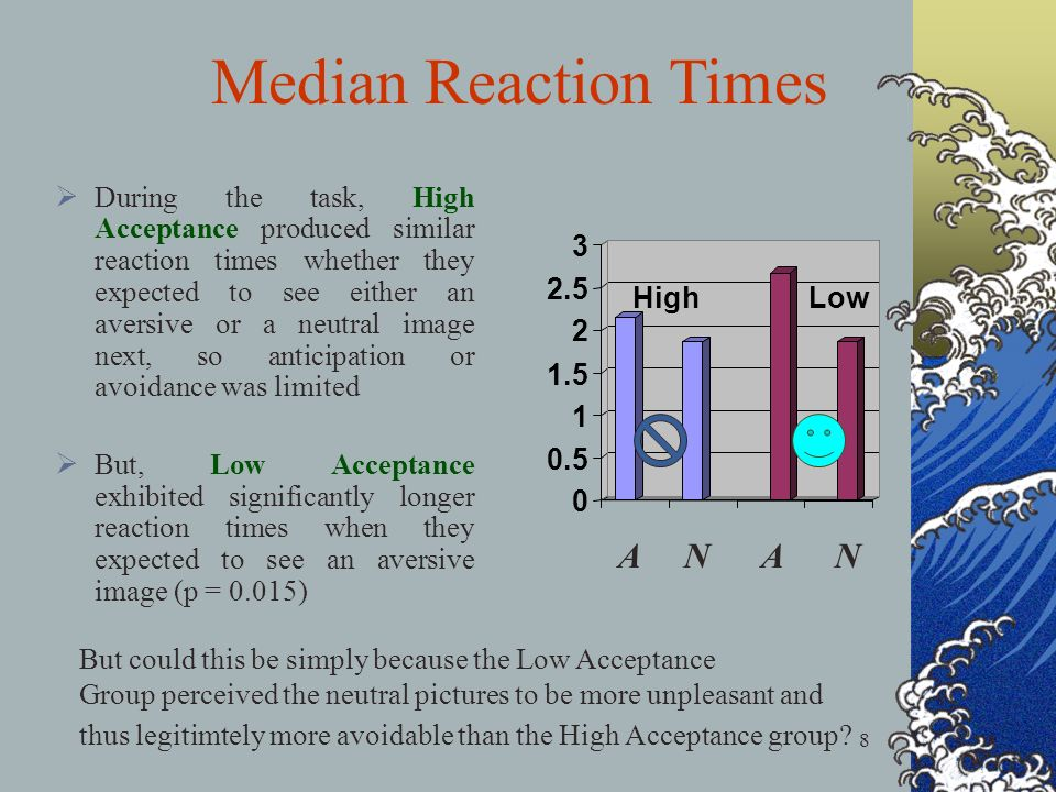 8 During the task, High Acceptance produced similar reaction times whether they expected to see either an aversive or a neutral image next, so anticip