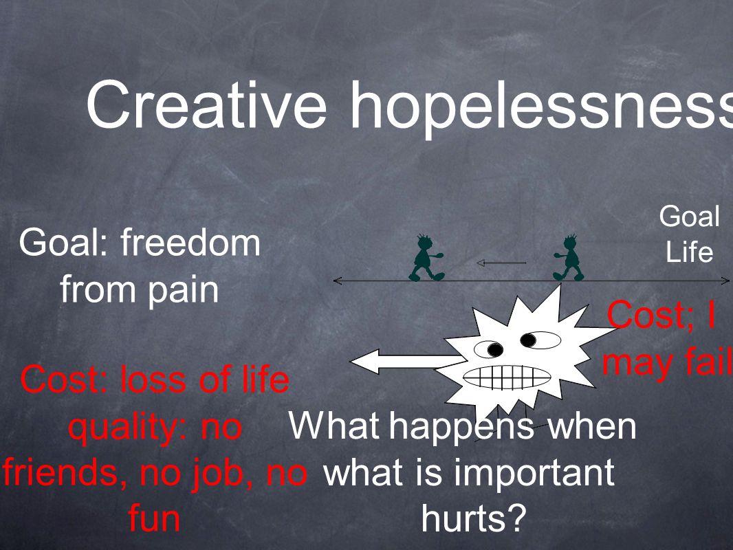 Creative hopelessness Goal: freedom from pain Cost: loss of life quality: no friends, no job, no fun Värden i livet arbeta vänner intimt Cost; I may f