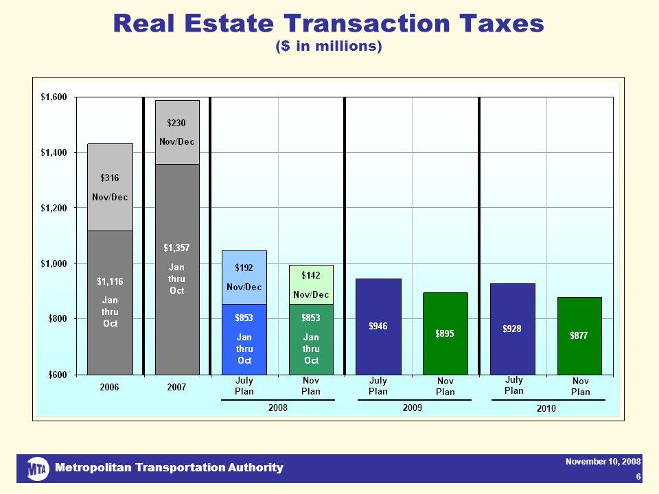 Metropolitan Transportation Authority November 10, 2008 6 Real Estate Transaction Taxes ($ in millions) JulyPlan JulyPlan JulyPlan NovPlan NovPlan NovPlan 2008 2009 2010
