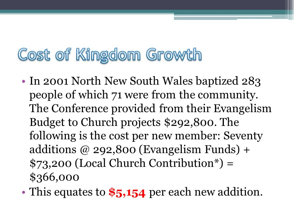 In 2001 North New South Wales baptized 283 people of which 71 were from the community.