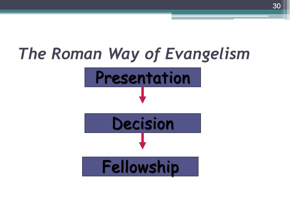 The Roman Way of Evangelism 30 Decision Presentation Fellowship