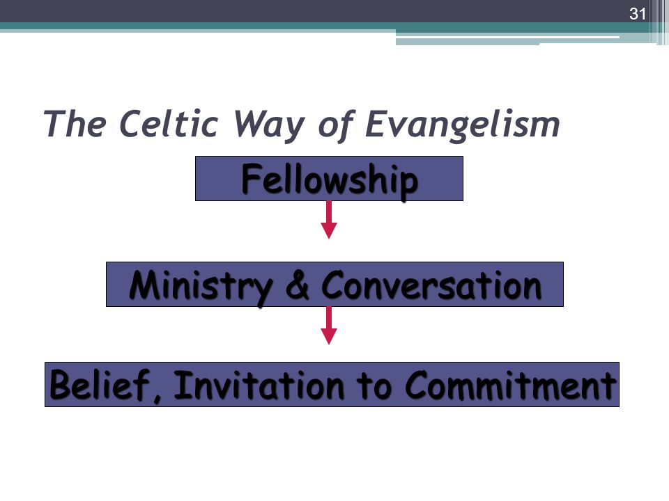 The Celtic Way of Evangelism 31 Ministry & Conversation Fellowship Belief, Invitation to Commitment