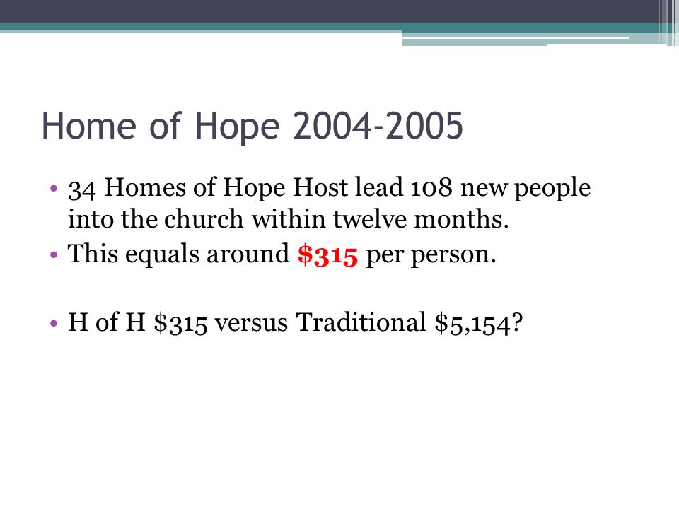 Home of Hope 2004-2005 34 Homes of Hope Host lead 108 new people into the church within twelve months.