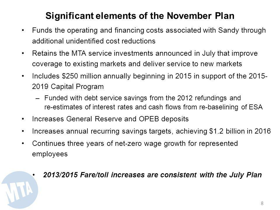 Significant elements of the November Plan Funds the operating and financing costs associated with Sandy through additional unidentified cost reductions Retains the MTA service investments announced in July that improve coverage to existing markets and deliver service to new markets Includes $250 million annually beginning in 2015 in support of the Capital Program –Funded with debt service savings from the 2012 refundings and re-estimates of interest rates and cash flows from re-baselining of ESA Increases General Reserve and OPEB deposits Increases annual recurring savings targets, achieving $1.2 billion in 2016 Continues three years of net-zero wage growth for represented employees 2013/2015 Fare/toll increases are consistent with the July Plan 8