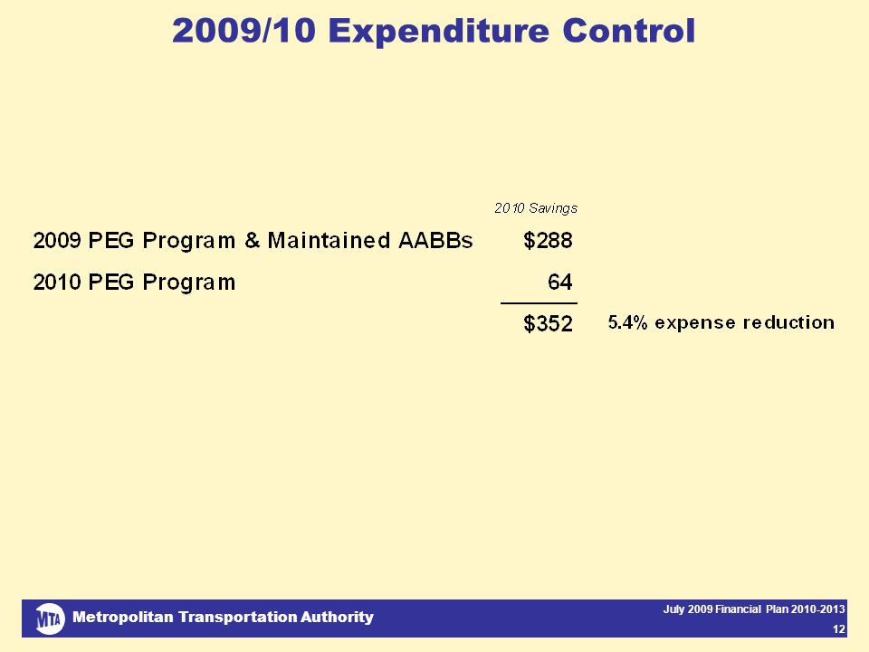 Metropolitan Transportation Authority July 2009 Financial Plan /10 Expenditure Control