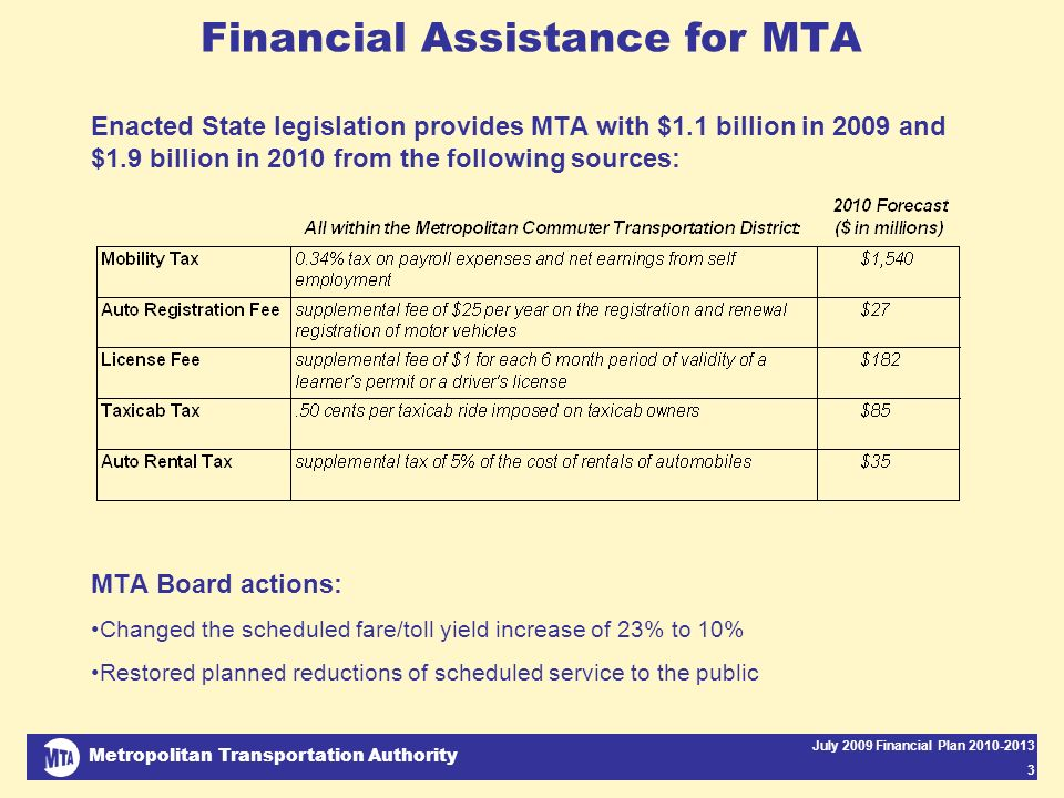 Metropolitan Transportation Authority July 2009 Financial Plan 2010-2013 3 Financial Assistance for MTA Enacted State legislation provides MTA with $1.1 billion in 2009 and $1.9 billion in 2010 from the following sources: MTA Board actions: Changed the scheduled fare/toll yield increase of 23% to 10% Restored planned reductions of scheduled service to the public