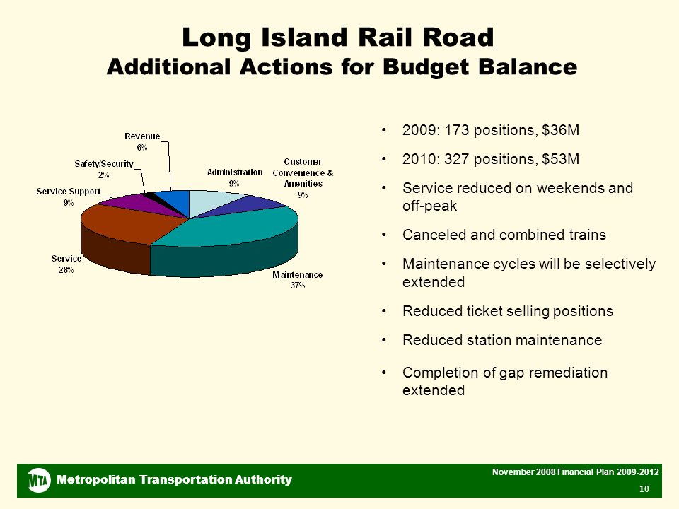 Metropolitan Transportation Authority November 2008 Financial Plan Long Island Rail Road Additional Actions for Budget Balance 2009: 173 positions, $36M 2010: 327 positions, $53M Service reduced on weekends and off-peak Canceled and combined trains Maintenance cycles will be selectively extended Reduced ticket selling positions Reduced station maintenance Completion of gap remediation extended