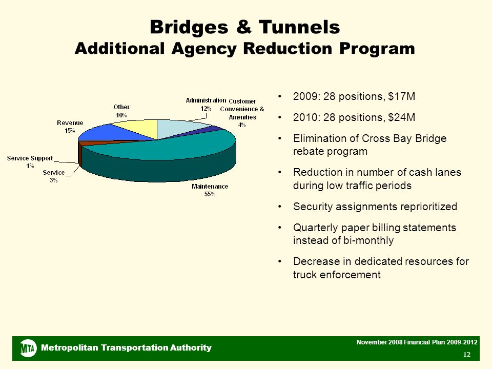 Metropolitan Transportation Authority November 2008 Financial Plan Bridges & Tunnels Additional Agency Reduction Program 2009: 28 positions, $17M 2010: 28 positions, $24M Elimination of Cross Bay Bridge rebate program Reduction in number of cash lanes during low traffic periods Security assignments reprioritized Quarterly paper billing statements instead of bi-monthly Decrease in dedicated resources for truck enforcement