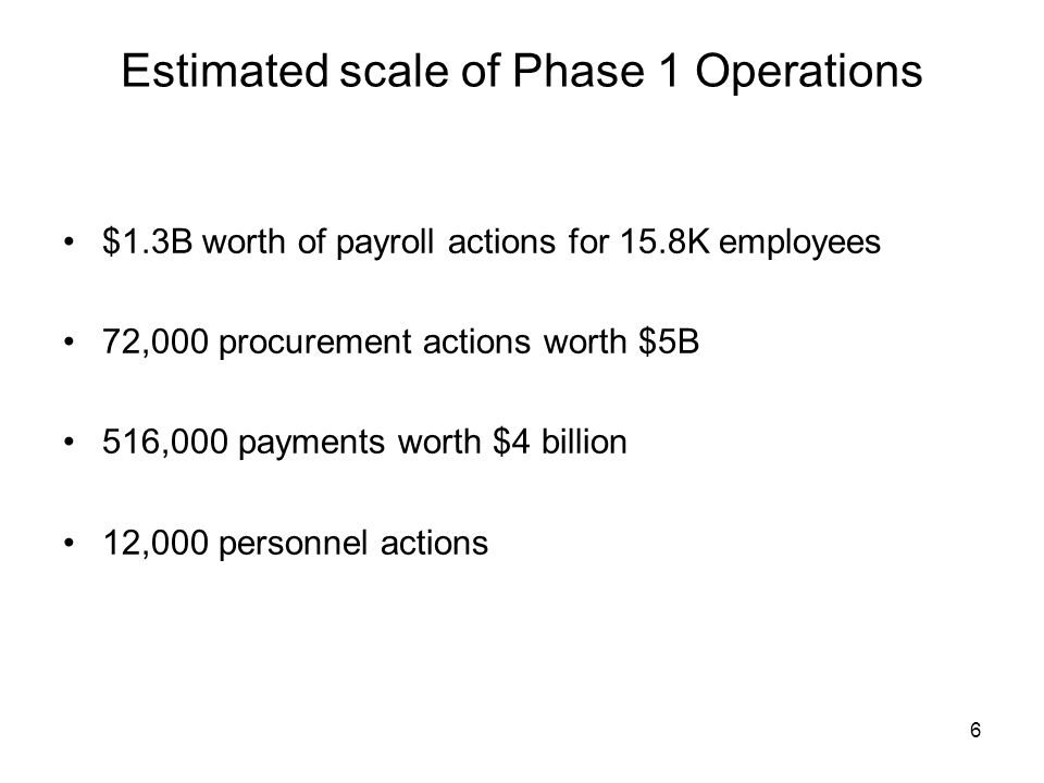 6 Estimated scale of Phase 1 Operations $1.3B worth of payroll actions for 15.8K employees 72,000 procurement actions worth $5B 516,000 payments worth