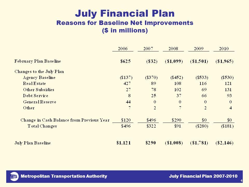 Metropolitan Transportation Authority July Financial Plan 2007-2010 4 July Financial Plan Reasons for Baseline Net Improvements ($ in millions)