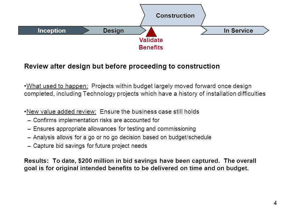 33 Construction Design Inception In Service Analytical Review Review Before Final Design What used to happen: Little MTA oversight of operating impacts or alternatives analysis to affirmatively capture savings New value added review: Confirm that: –Project is still necessary –The needed benefit cannot be delivered for less (Alternatives Analysis and Asset Class Reviews) –The investment will deliver Operating Budget savings –For complex projects, that all risks have been identified, mitigated and appropriately considered in preparing the cost and schedule (Risk Assessments on complex projects) Examples: –MNR Bridge-23 Substation in Mount Vernon: $523k annual energy cost savings –NYCT 207 th St.