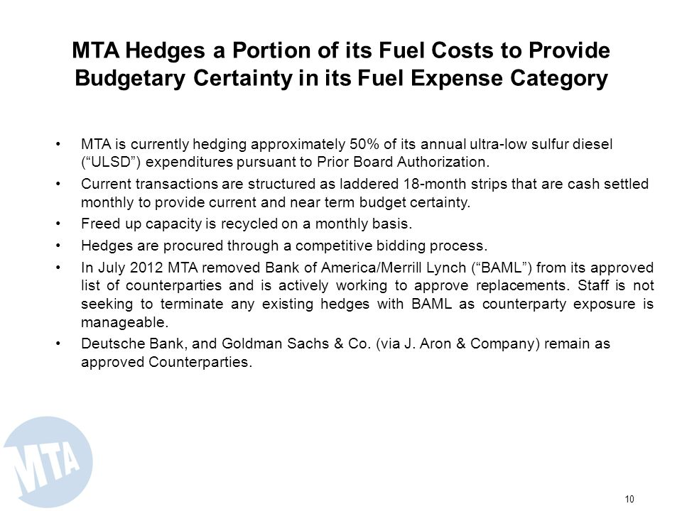 Fuel Hedging Program