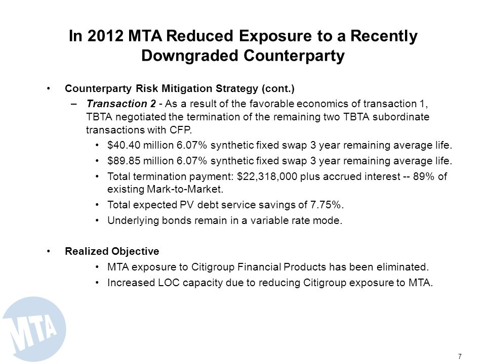 In 2012 MTA Reduced Exposure to a Recently Downgraded Counterparty Counterparty Risk Mitigation Strategy –Transaction 1 - As a result of a downgrade of the ratings relevant to Citigroup Financial Products Inc.