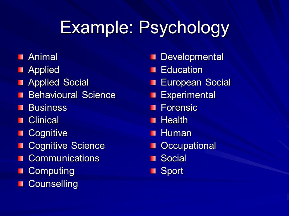 Example: Psychology AnimalApplied Applied Social Behavioural Science BusinessClinicalCognitive Cognitive Science CommunicationsComputingCounsellingDevelopmentalEducation European Social ExperimentalForensicHealthHumanOccupationalSocialSport