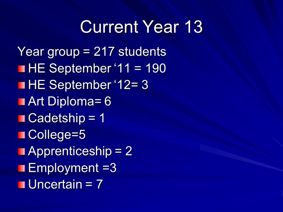 Current Year 13 Year group = 217 students HE September 11 = 190 HE September 12= 3 Art Diploma= 6 Cadetship = 1 College=5 Apprenticeship = 2 Employment=3 Uncertain = 7