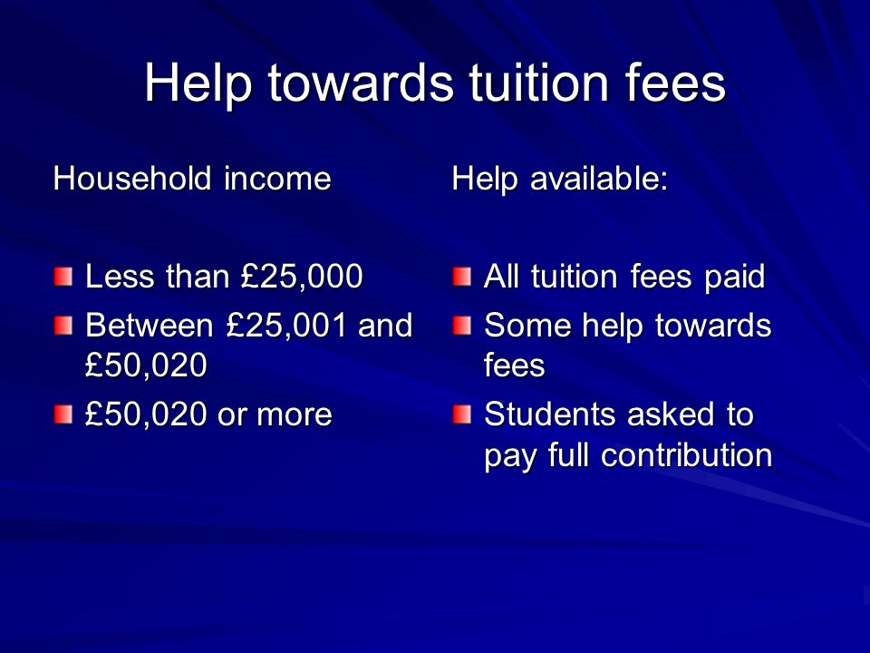 Help towards tuition fees Household income Less than £25,000 Between £25,001 and £50,020 £50,020 or more Help available: All tuition fees paid Some help towards fees Students asked to pay full contribution