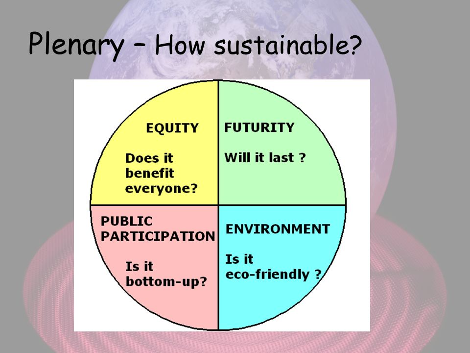 Plenary – How sustainable?